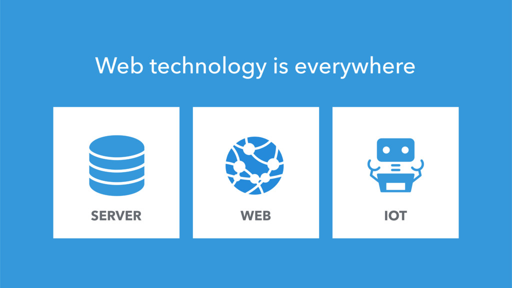 10 Web technology is everywhere SERVER WEB IOT ...