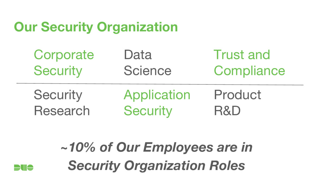 ~10% of Our Employees are in Security Organizat...