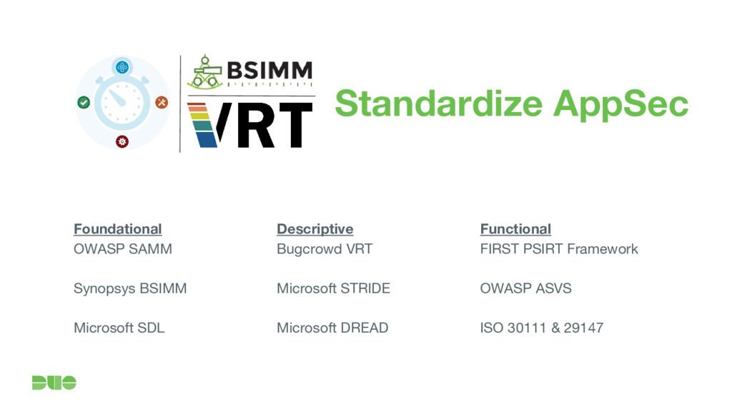 Foundational OWASP SAMM Synopsys BSIMM Microsof...