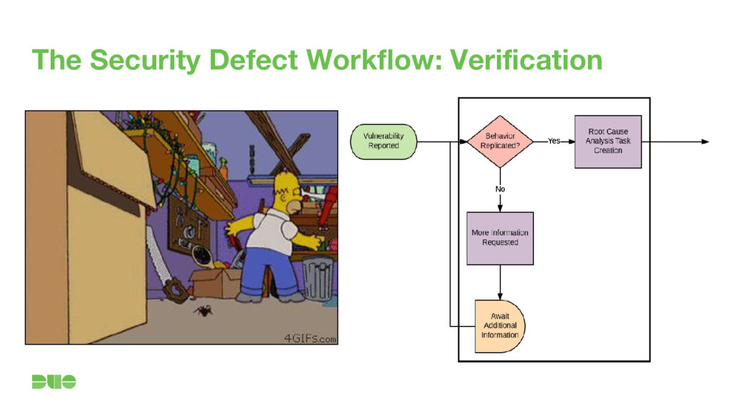 The Security Defect Workflow: Verification
