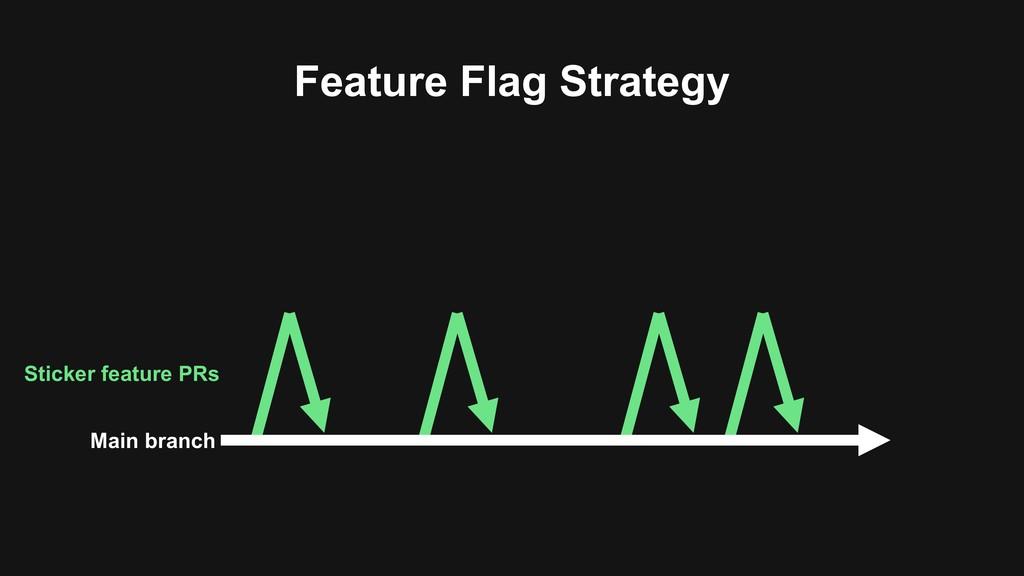 Feature Flag Strategy Main branch Sticker featu...