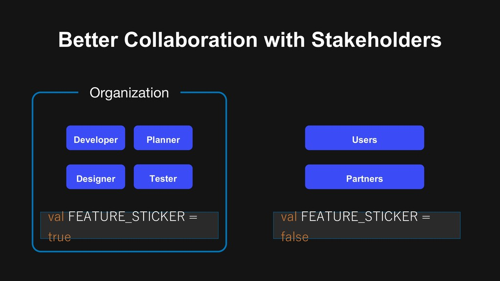Better Collaboration with Stakeholders Develope...