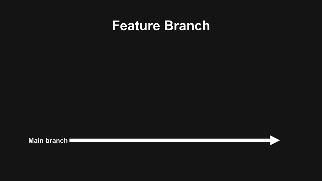 Feature Branch Main branch