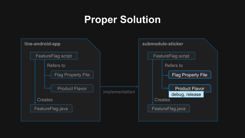 Flag Property File Product Flavor Proper Soluti...