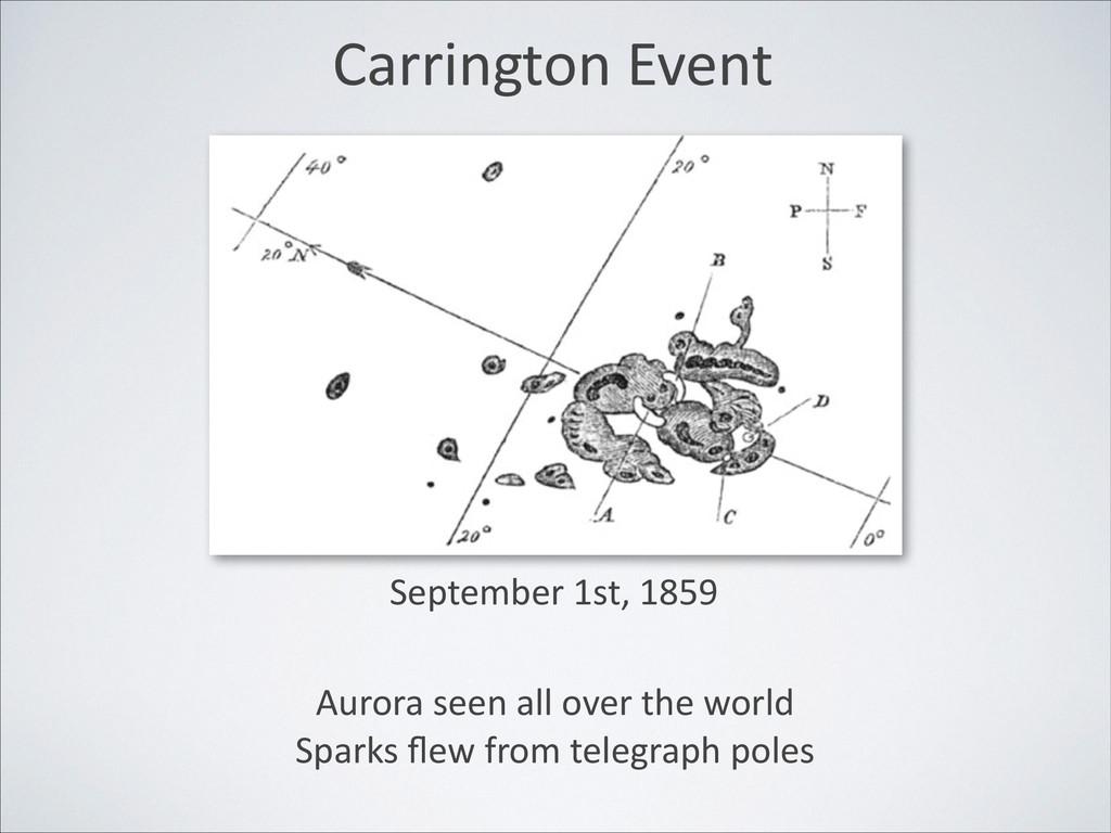 Carrington Event September 1st, 1859 Aurora ...