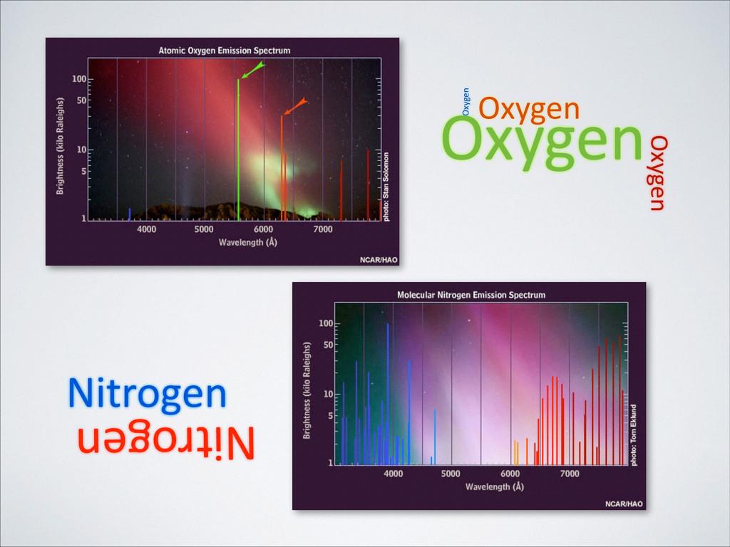 Oxygen Oxygen Nitrogen Nitrogen Oxygen Oxygen