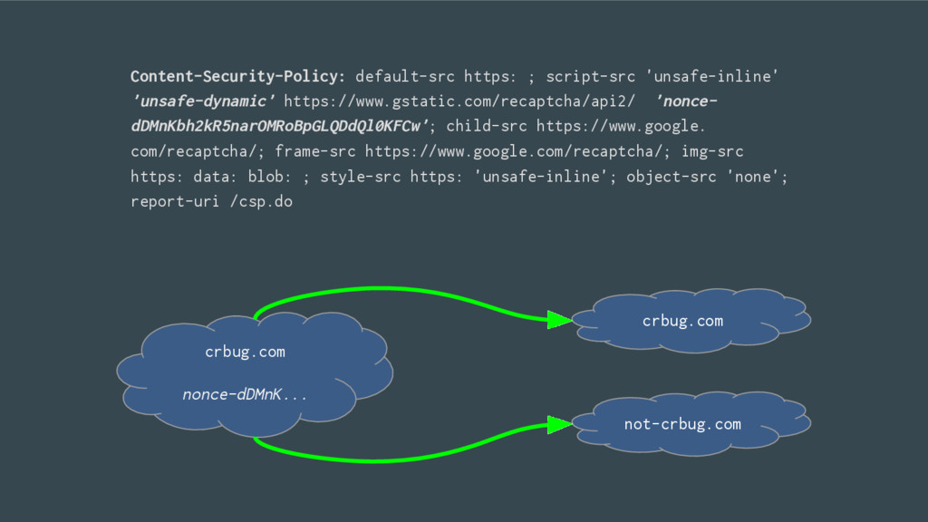 Content-Security-Policy: default-src https: ; s...