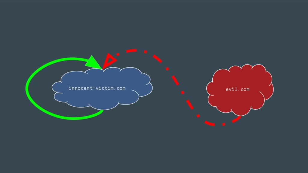 innocent-victim.com evil.com
