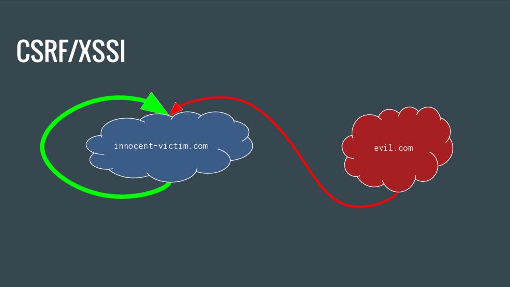 CSRF/XSSI innocent-victim.com evil.com