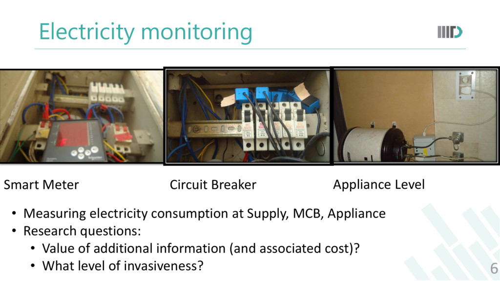 Electricity monitoring 6 Smart Meter Circuit Br...