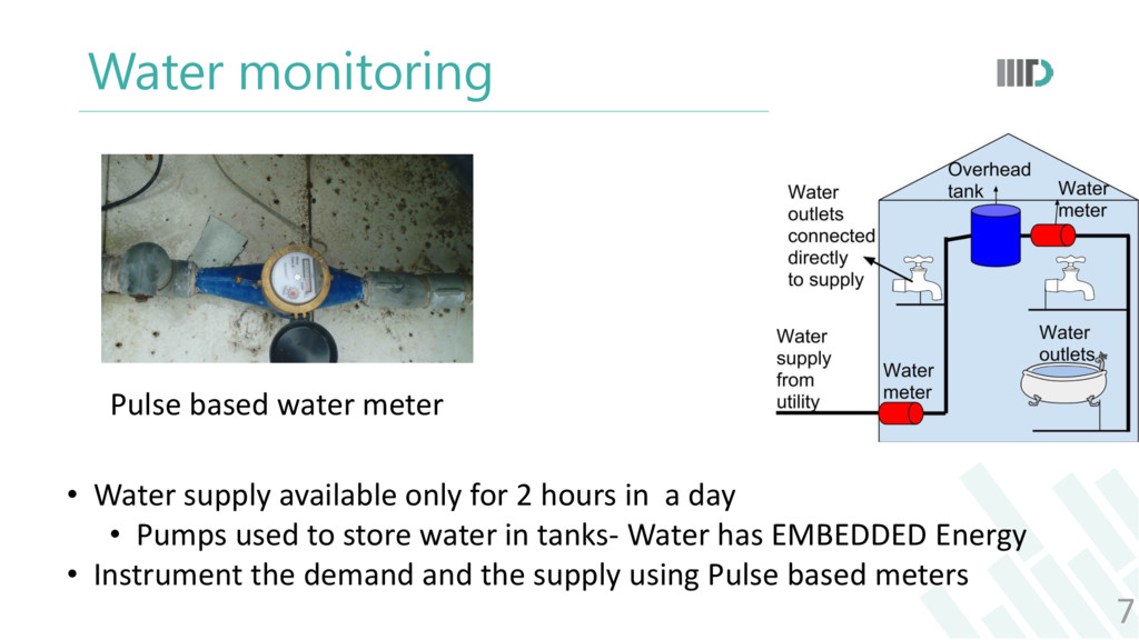 Water monitoring 7 • Water supply available onl...