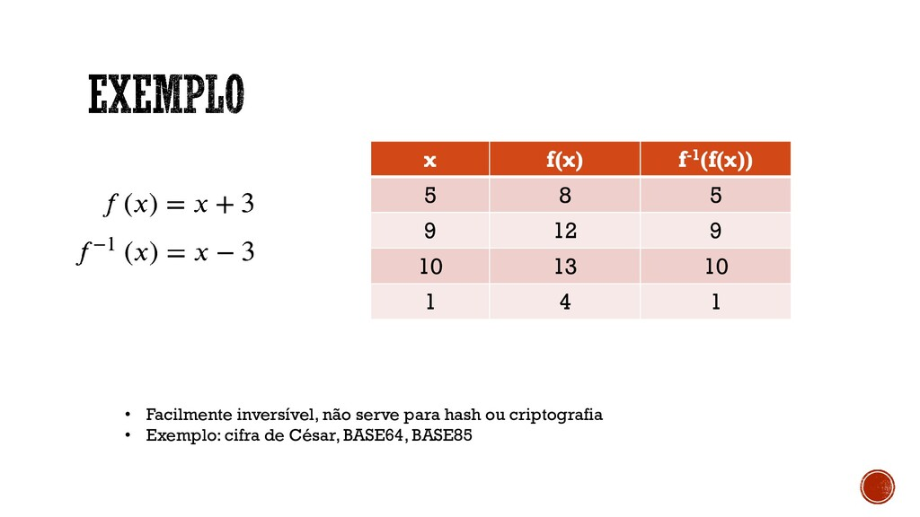 x f(x) f-1(f(x)) 5 8 5 9 12 9 10 13 10 1 4 1 • ...