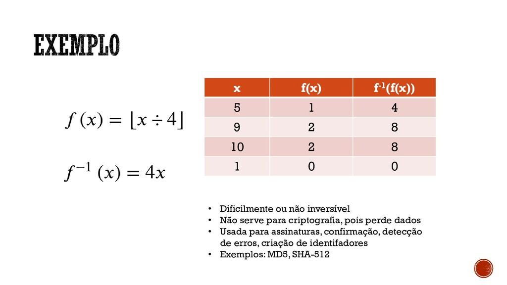 x f(x) f-1(f(x)) 5 1 4 9 2 8 10 2 8 1 0 0 • Dif...