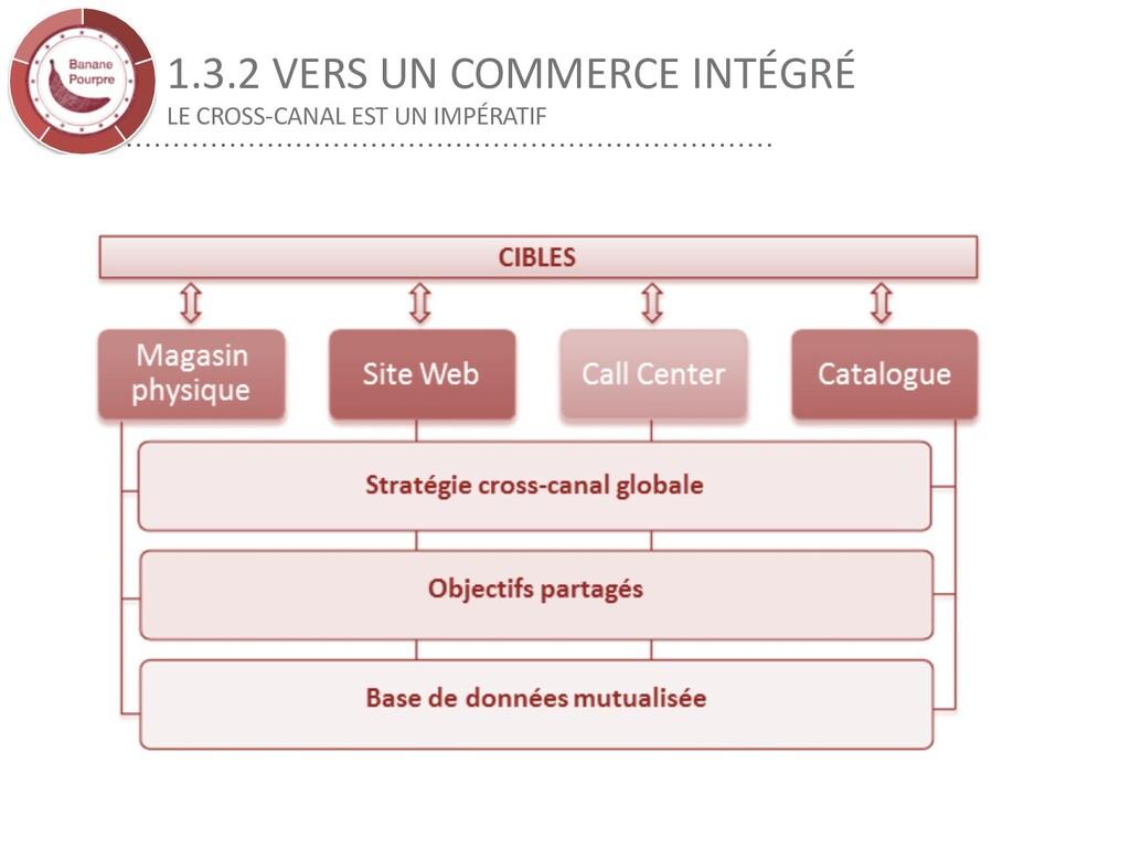 1.3.2 VERS UN COMMERCE INTÉGRÉ LE CROSS-CANAL E...