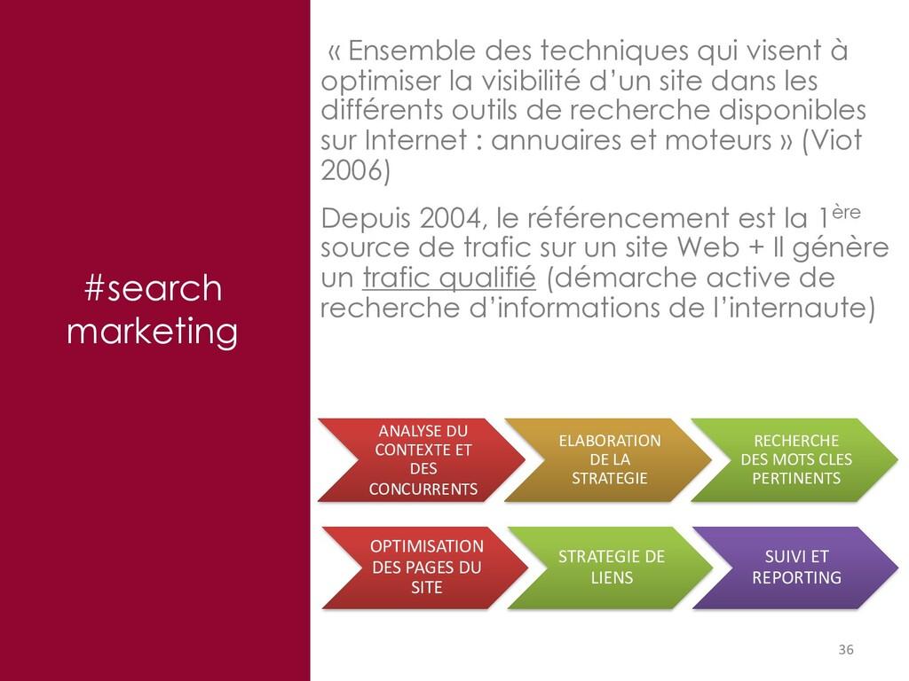 36 #search marketing « Ensemble des techniques ...