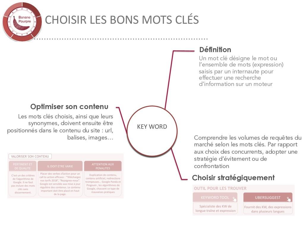 CHOISIR LES BONS MOTS CLÉS Définition Un mot cl...