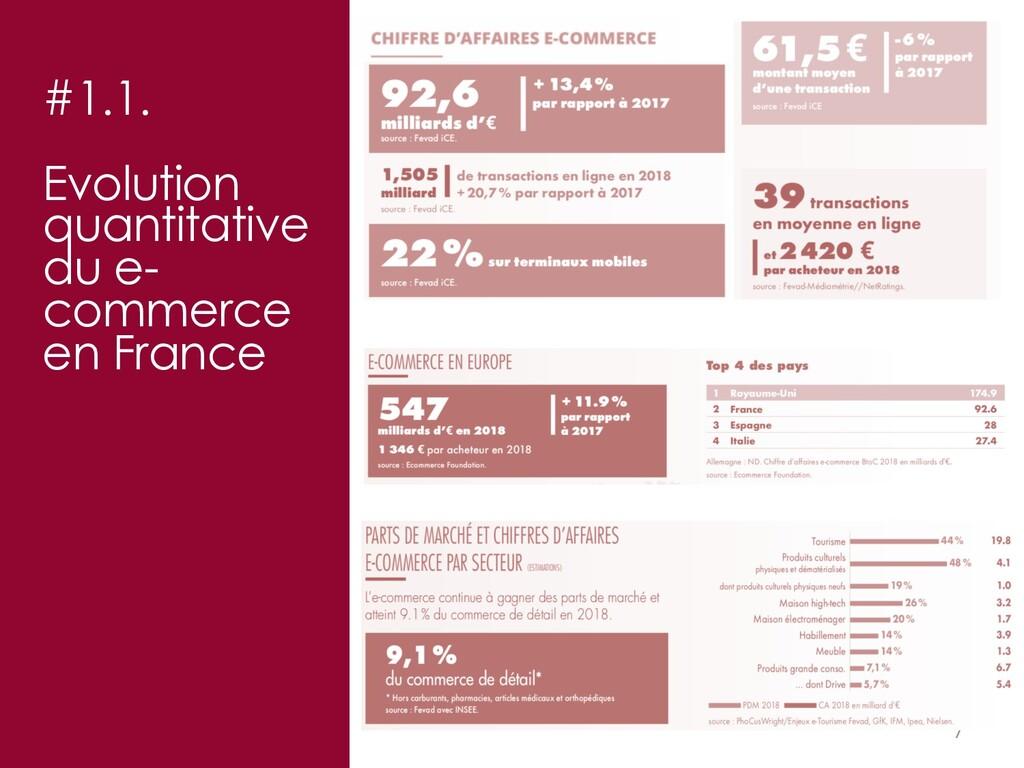 7 #1.1. Evolution quantitative du e- commerce e...
