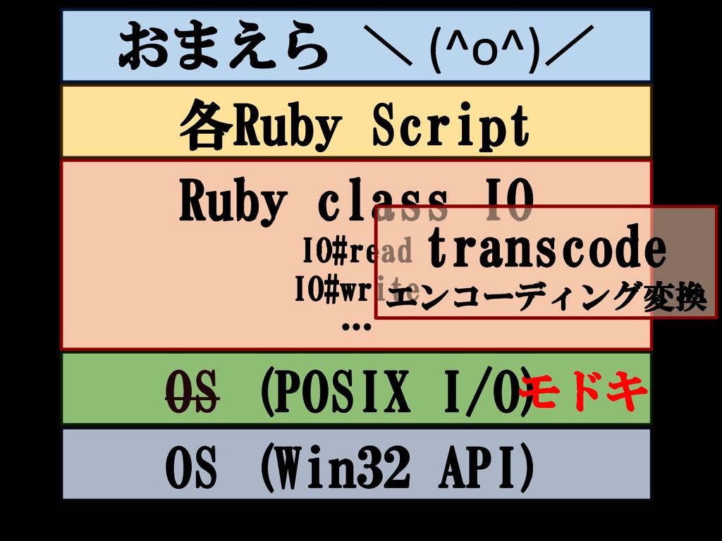 OS (POSIX I/O) Ruby class IO IO#read IO#write …...