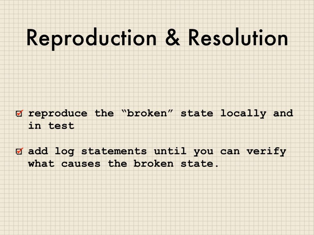 "Reproduction & Resolution reproduce the ""broken..."