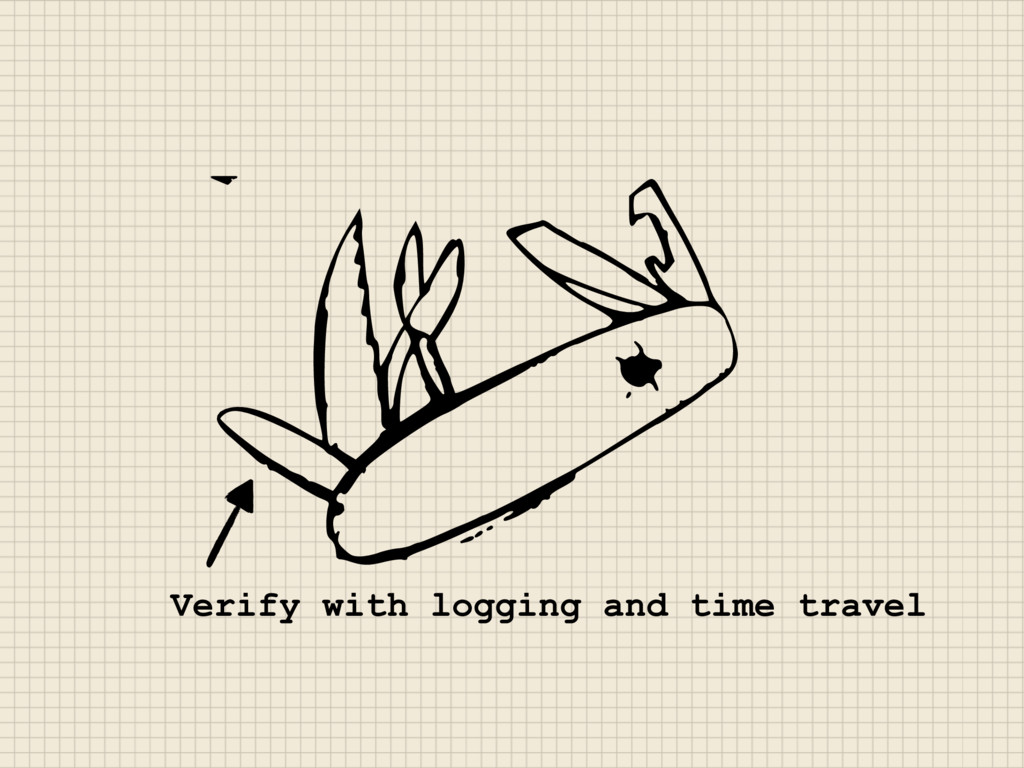 Verify with logging and time travel