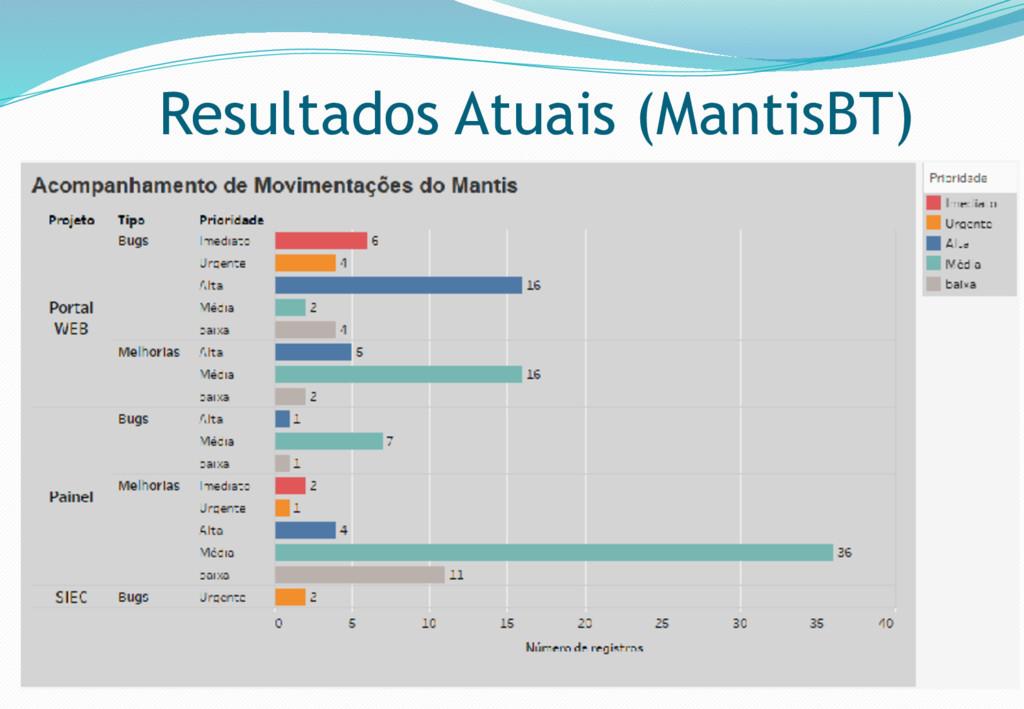 Resultados Atuais (MantisBT)