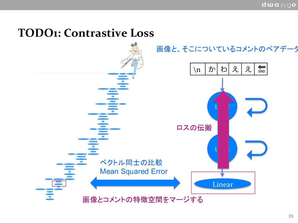 TODO1: Contrastive Loss 39 \n ͔ Θ ͑ ͑  LSTM ...