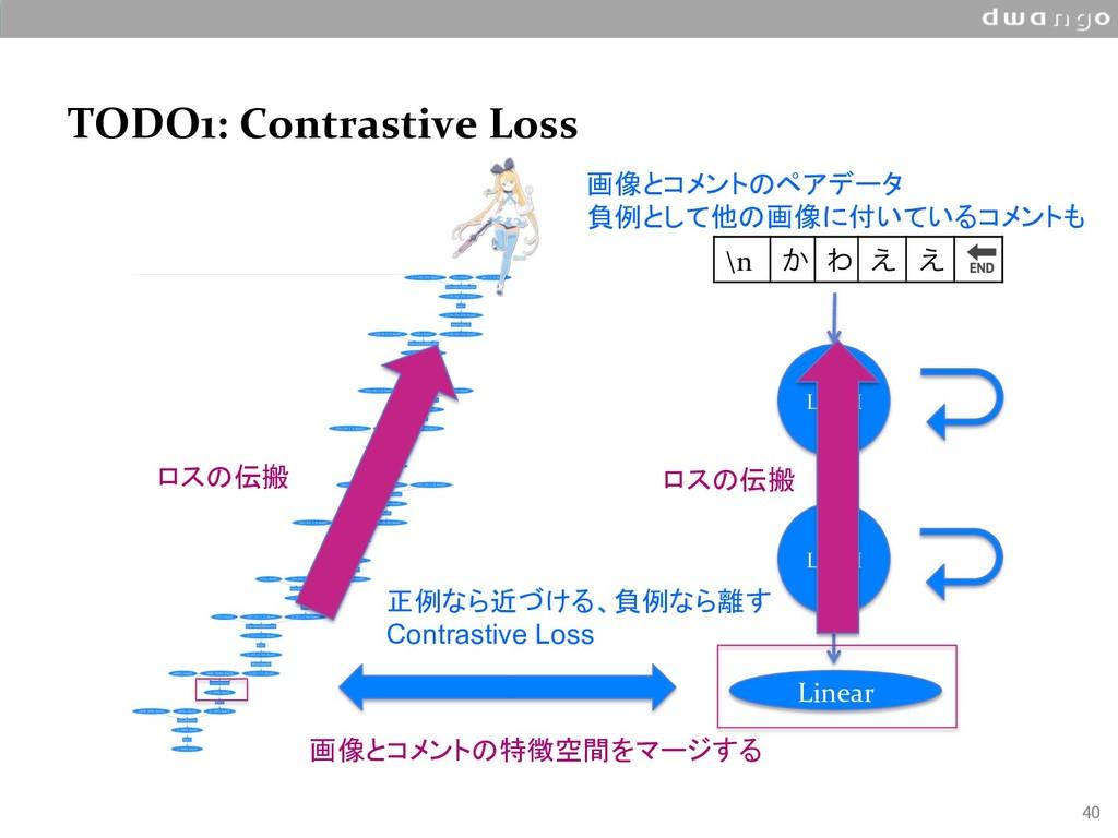 TODO1: Contrastive Loss 40 \n ͔ Θ ͑ ͑  LSTM ...
