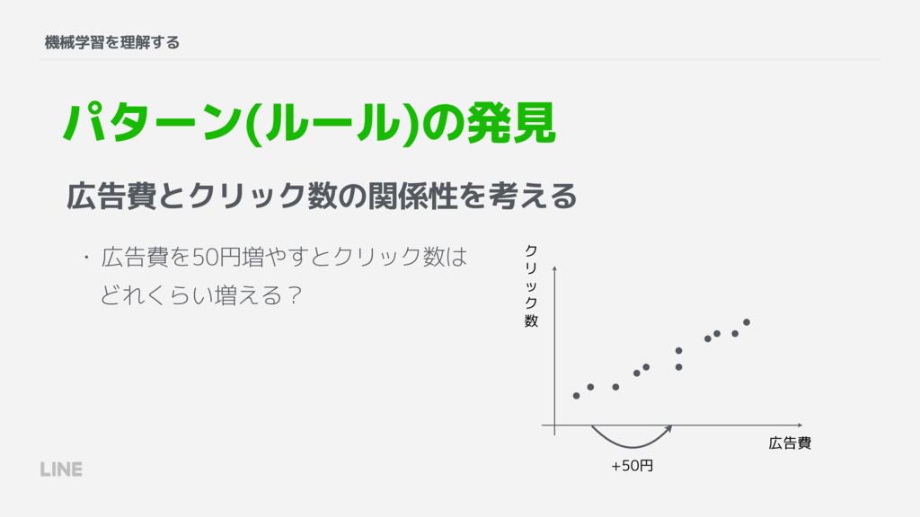 広告費とクリック数の関係性を考える • 広告費を50円増やすとクリック数は 機械学習を理解する...