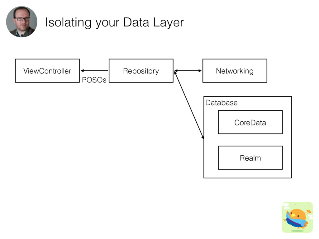 Isolating your Data Layer ViewController Reposi...