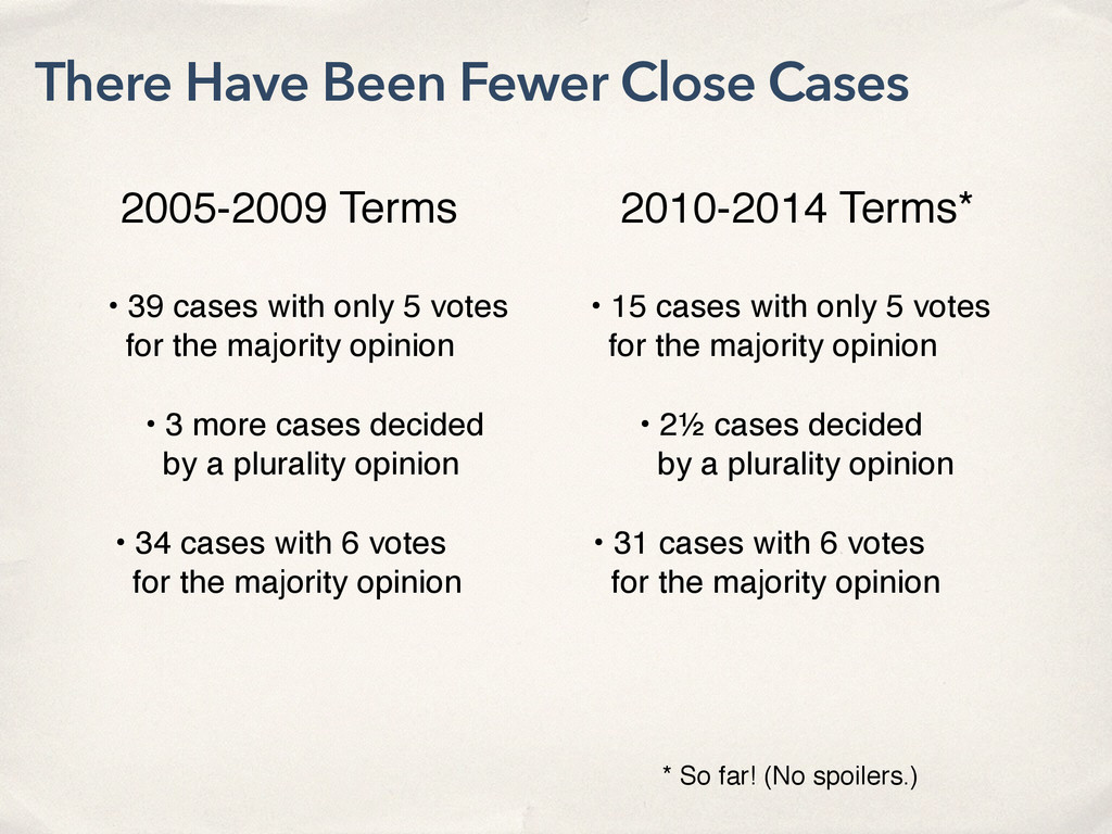 There Have Been Fewer Close Cases 2005-2009 Ter...