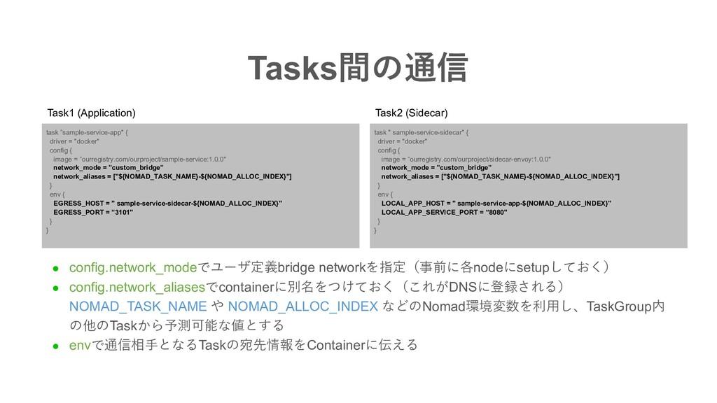 """Tasks間の通信 task """" sample-service-sidecar"""" { driv..."""