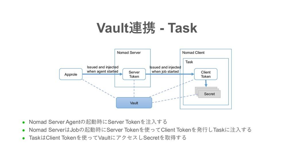 Nomad Server Nomad Client Vault連携 - Task Server...