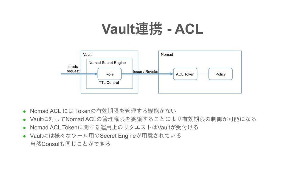 Vault連携 - ACL l Nomad ACL には Tokenの有効期限を管理する機能が...