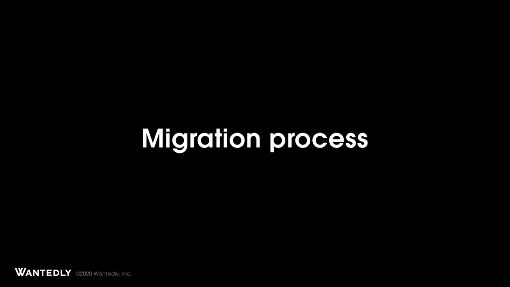 ©2020 Wantedly, Inc. Migration process Page Tit...