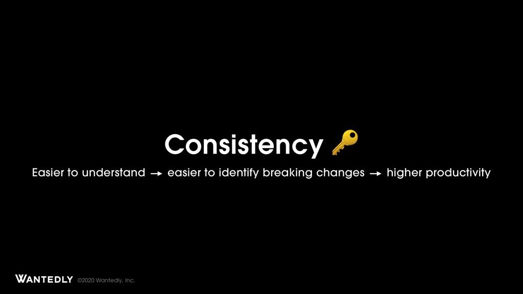 ©2020 Wantedly, Inc. Consistency  Easier to und...