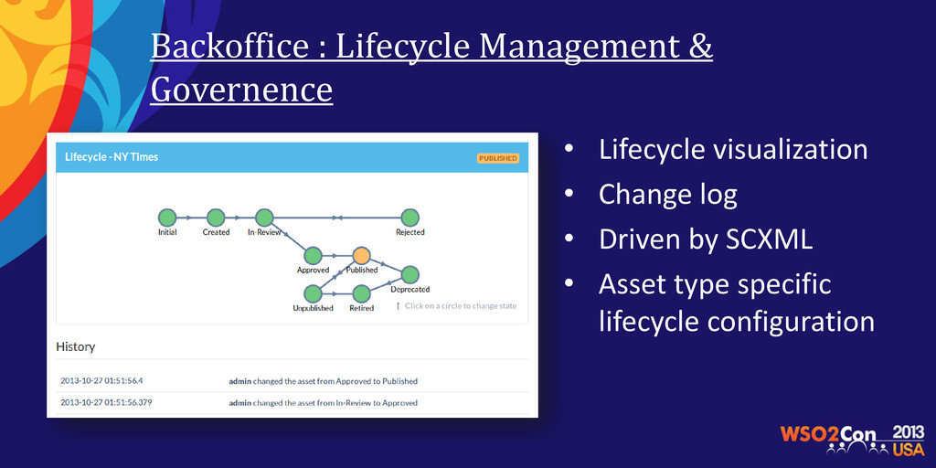 Backoffice : Lifecycle Management & Governence ...
