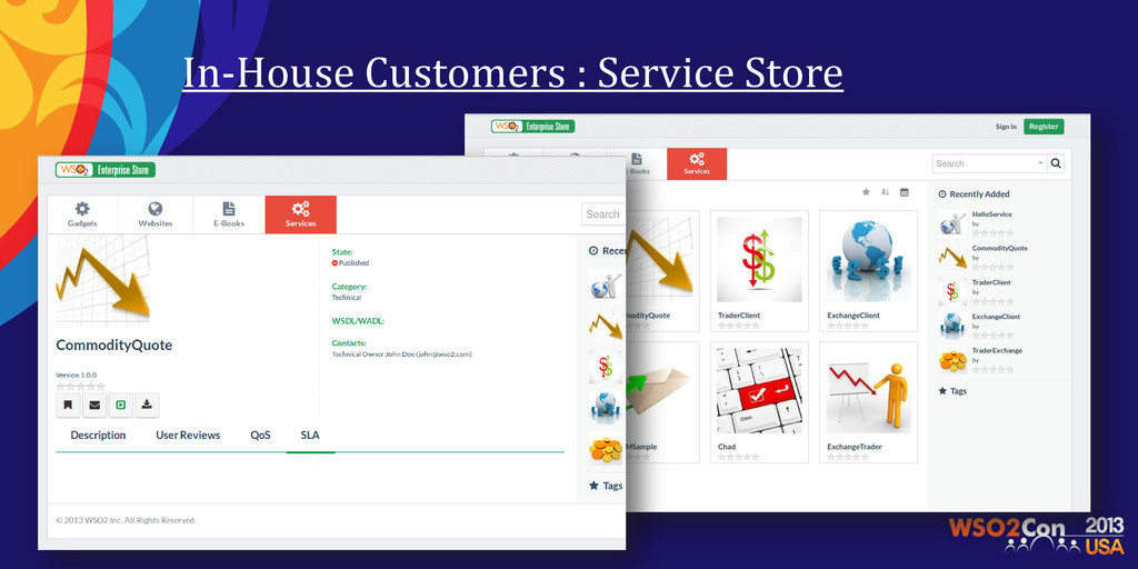 In-House Customers : Service Store