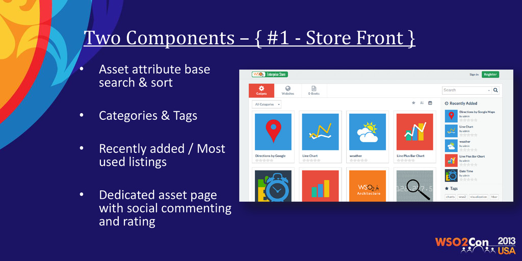 Two Components – { #1 - Store Front } • Asset a...