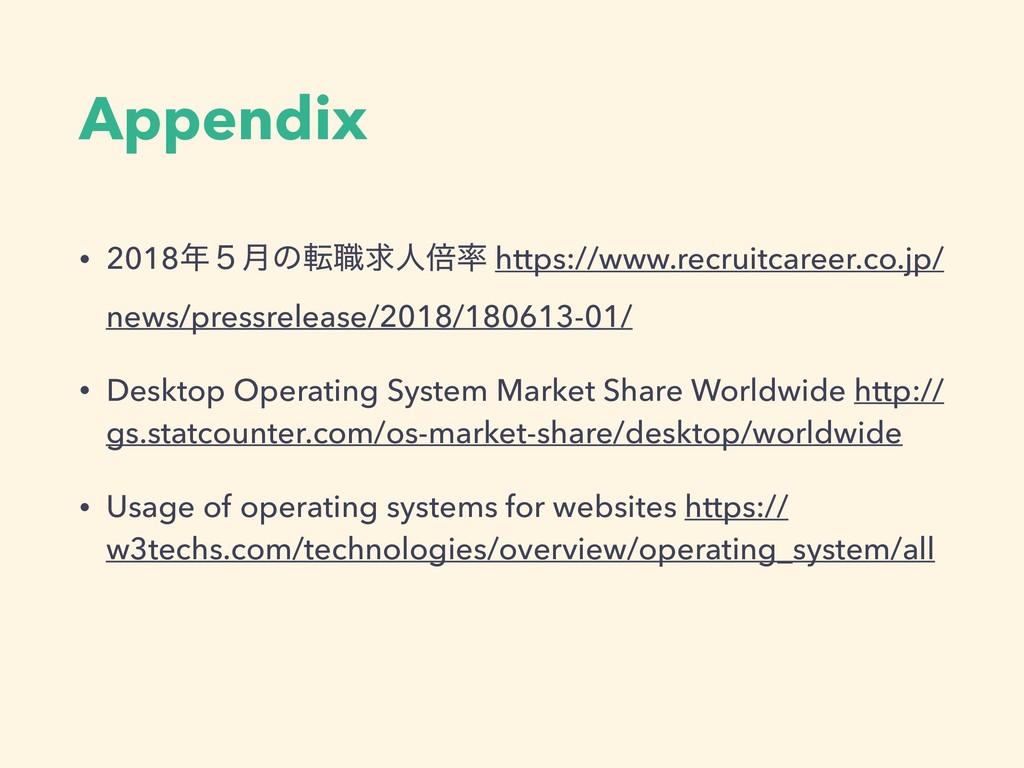 Appendix • 2018݄̑ͷస৬ٻਓഒ https://www.recruitca...