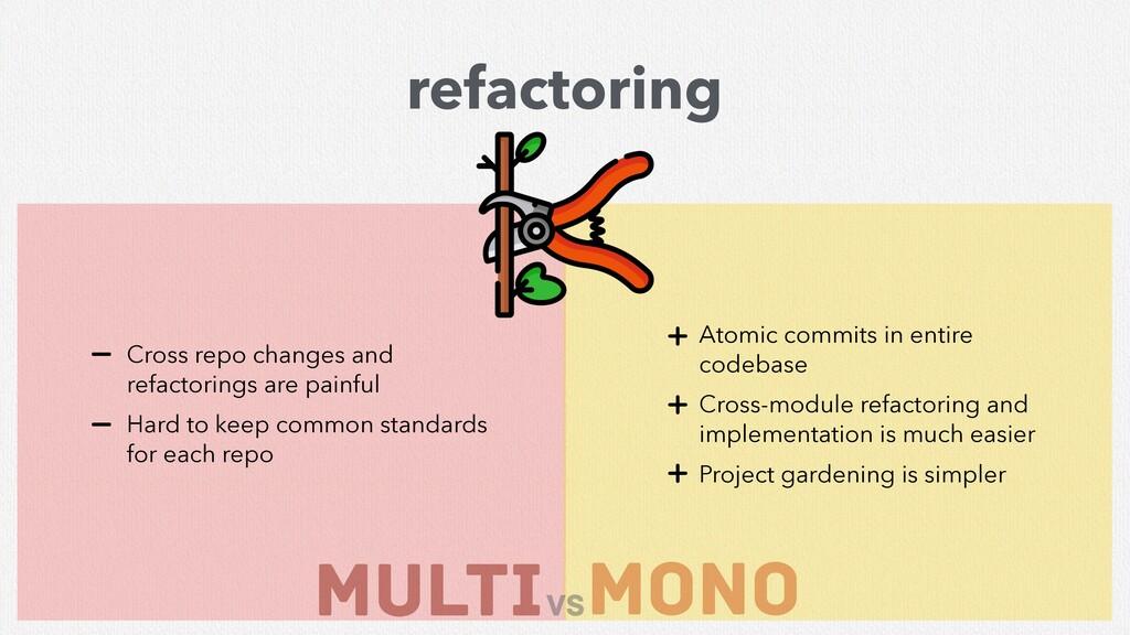 MULTI mono vs refactoring Cross repo changes an...