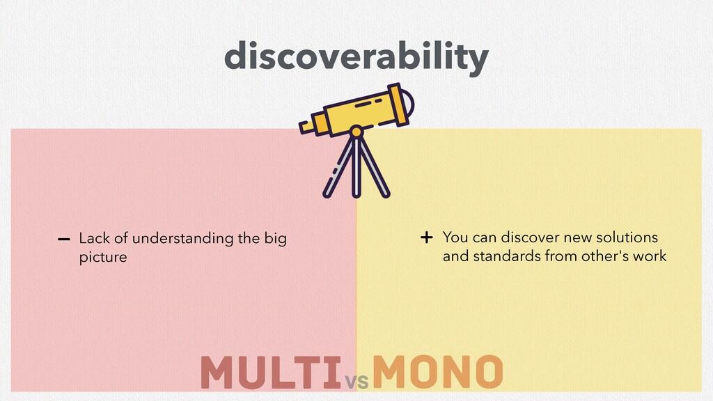 MULTI mono vs discoverability Lack of understan...
