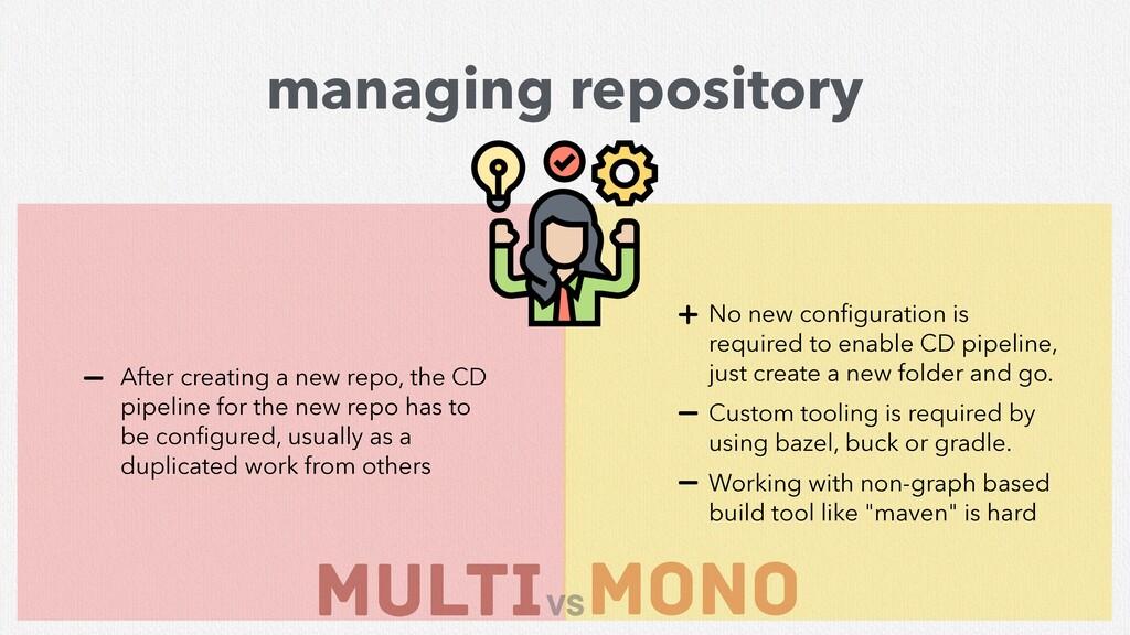 MULTI mono vs managing repository After creatin...
