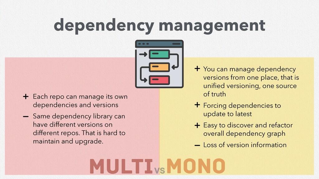 MULTI mono vs dependency management Each repo c...