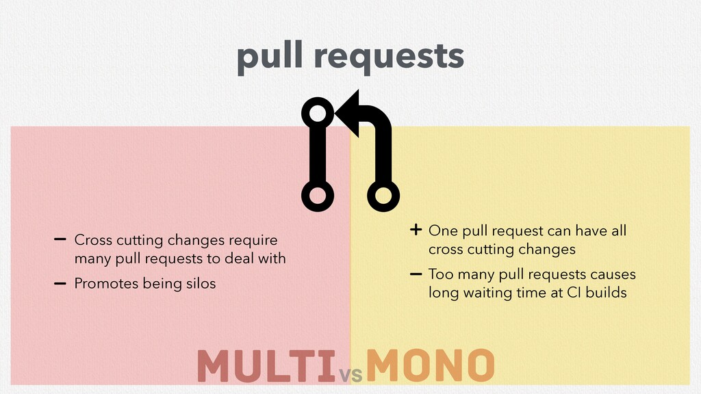 MULTI mono vs pull requests Cross cutting chang...