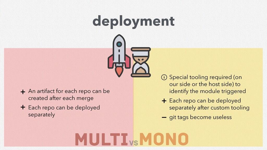 MULTI mono vs deployment An artifact for each r...