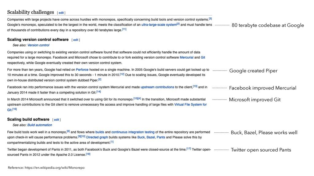 80 terabyte codebase at Google Google created P...