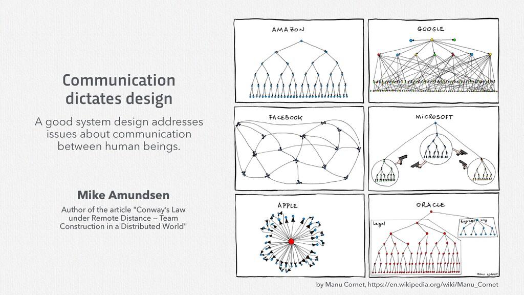 Communication dictates design Mike Amundsen Aut...