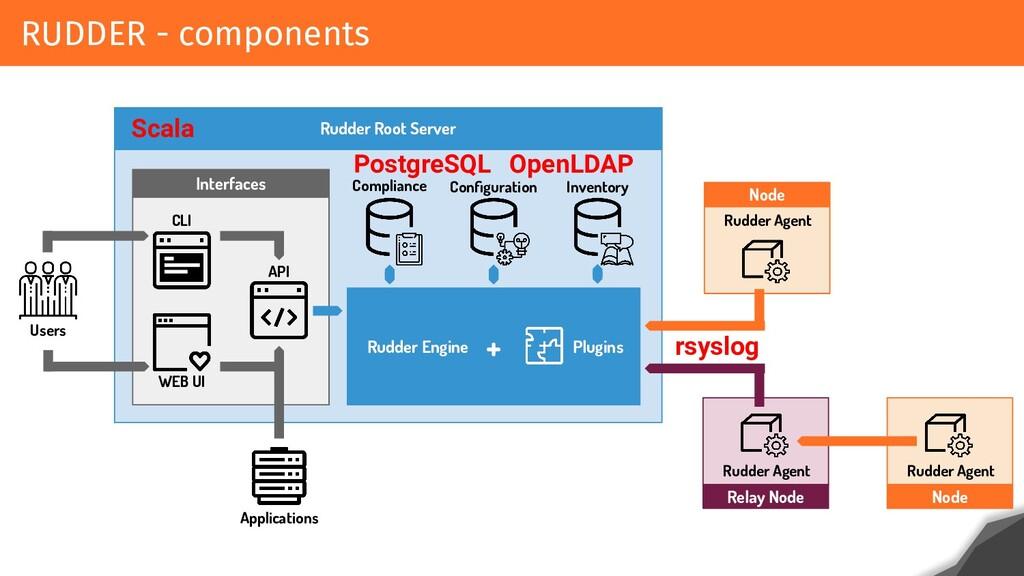RUDDER - components Rudder Root Server Interfac...