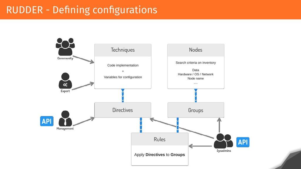 RUDDER - Defining configurations