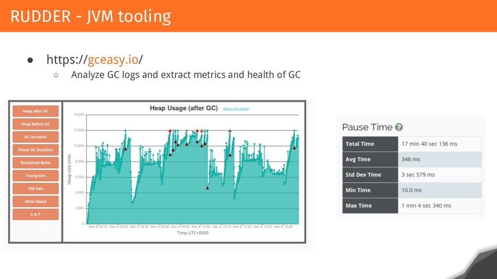 ● https://gceasy.io/ ○ Analyze GC logs and extr...